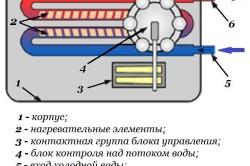 Проточный электрический водонагреватель закрытого типа