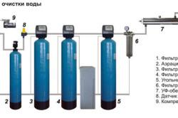 Схема обеззараживания воды