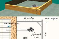 Схема поддона для душа из плитки
