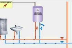 Подключения накопительного электрического водонагревателя к водопроводу