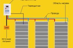 Схема подключения термостата для пленочного инфракрасного пола