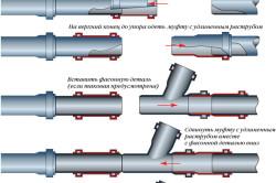 Схема соединения пластиковых труб