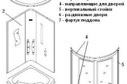 Устройство угловой кабины для душа