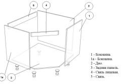Схема сборки угловой тумбы под раковину