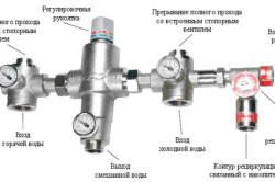 Схема термостатического смесителя