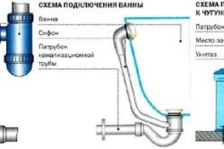 Устройство внутренней трубопроводной сети