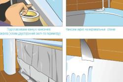 Схема последовательности реставрации ванны
