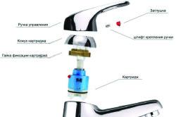 Схема однорычажного смесителя