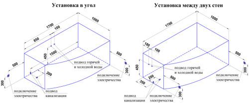 Схема подключения гидромассажной ванны в угол и между двух стен