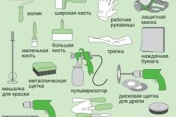 Инструменты для отделки и покраски стен в ванной