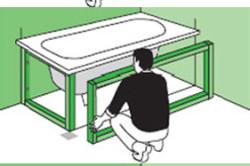 Схема установки гипсокартонной конструкции для закрепления экрана
