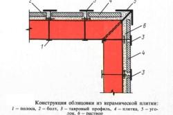 Схема конструкции из керамической плитки