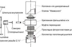 Схема крепления полотенцесушителя к стене