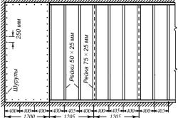 Схема крепления металлического каркаса под гипсокартон