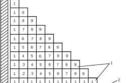 Схема укладки мозаичного паркета