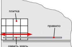 Схема укладки плитки на гипсокартон