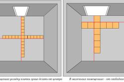 Схемы облицовки пола плиткой