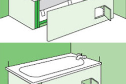 Схема сборки панели экранна из гипсокартона под ванной