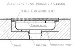 Схема установки пластикового поддона