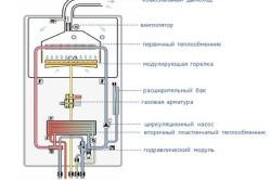 Схема настенного газового нагревателя