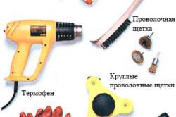 Инструменты для отделки ванной