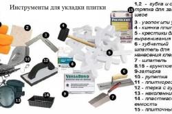 Инструменты для укладки ПВХ-плитки
