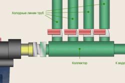Схема подключения коллектора к холодным линиям труб
