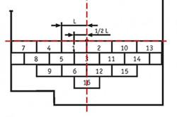Схема прямой укладки прессованной плитки ПВХ