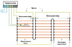 Схема работы инфракрасного теплого пола