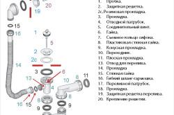 Схема сборки сифона