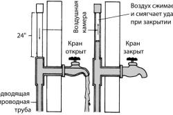 Схема воздушной камеры к кране.