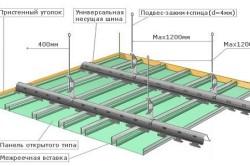 Схема выполнения монтажа пластиковых реечных панелей на потолок
