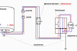 Схема подключения водонагревателя к электричеству