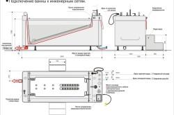 Схема подключения ванны с гидромассажем к коммуникациям