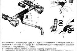 Устройство двухвентильного смесителя
