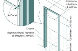 Схема установки двери в ванную или туалет
