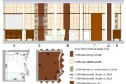 Примерная схема раскладки плитки