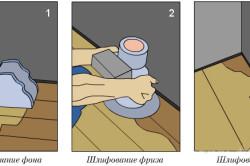 Схема циклевки деревянного пола