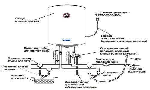 Схема установки водонагревательного бака
