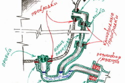 Схема монтажа ванны