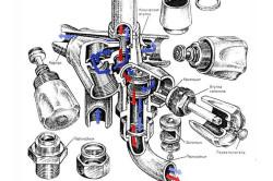 Схема подключения смесителя к трубам