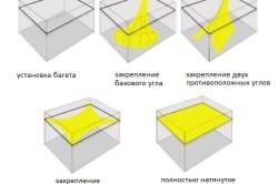 Схема поэтапного монтажа натяжного потолка в ванной комнате