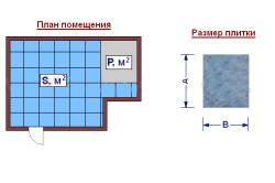 Схема расчета плитки на пол