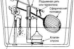 Схема бачка