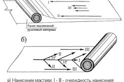 Схема укладки рулонной гидроизоляции