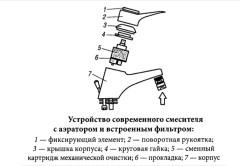 Схема устройства кухонного смесителя с аэратором
