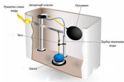 Схема устройства сливного бачка