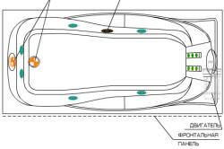 Схема устройства ванны с гидромассажем