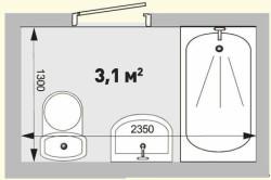Стандартная планировка ванной комнаты
