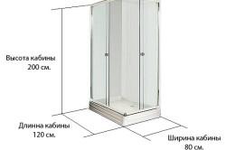 Определение размеров душевой кабины